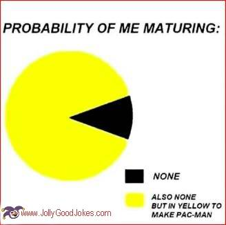 JollyGoodJokes co za - Probability of me     - (GRAPHIC)
